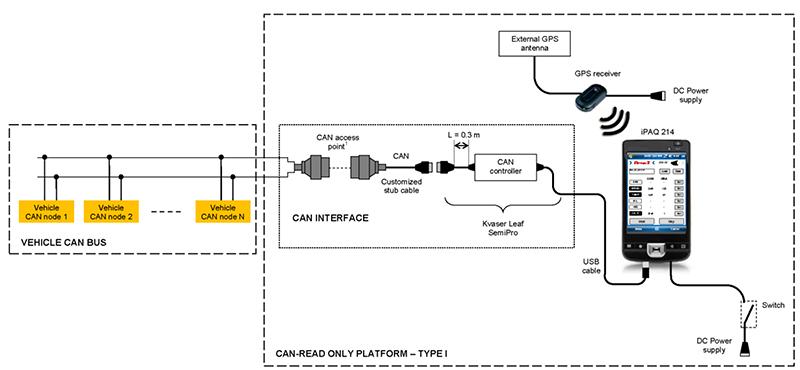 CAN_ROP_I_Datasheet-2